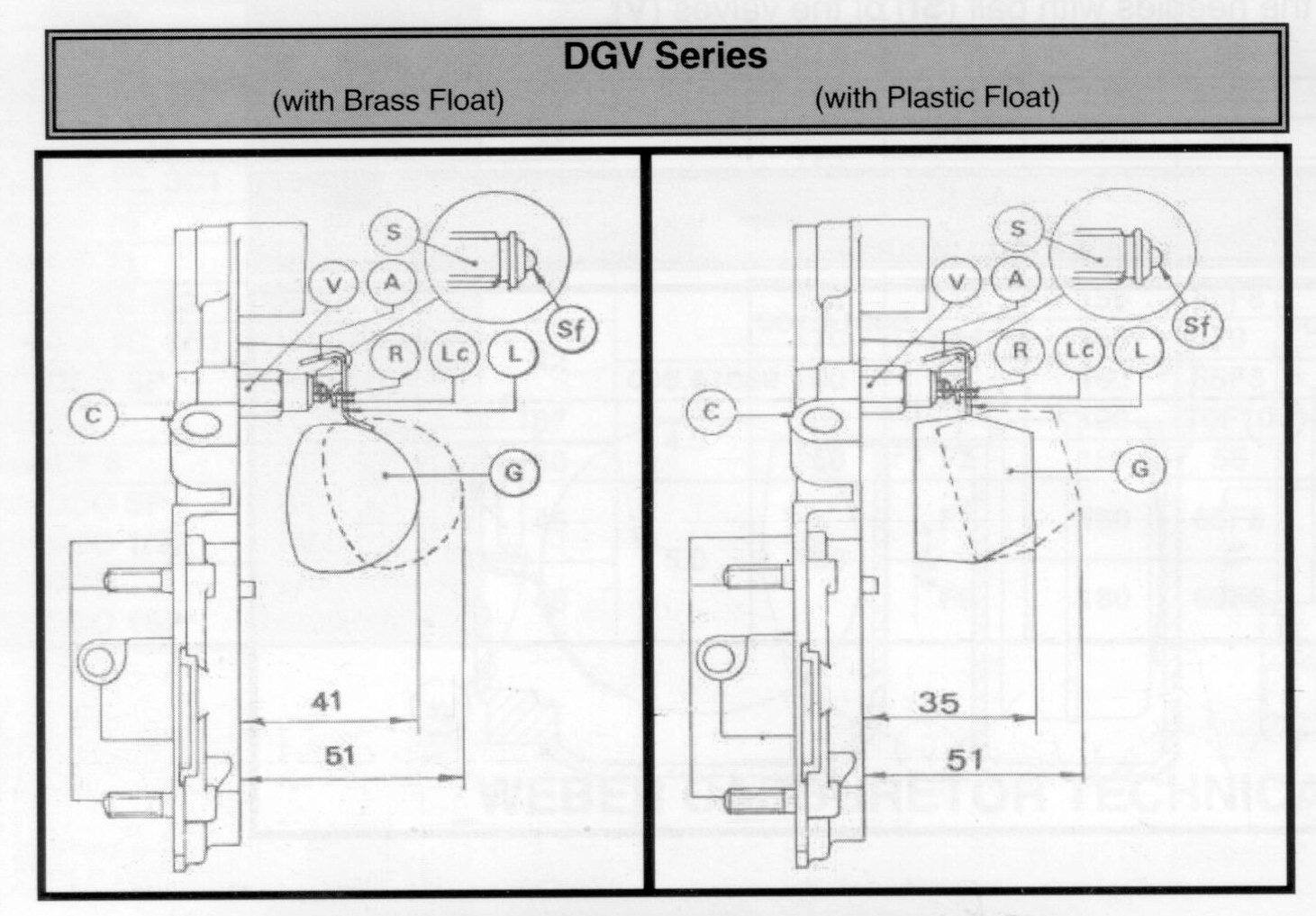 DGV-float-height-level-diagram