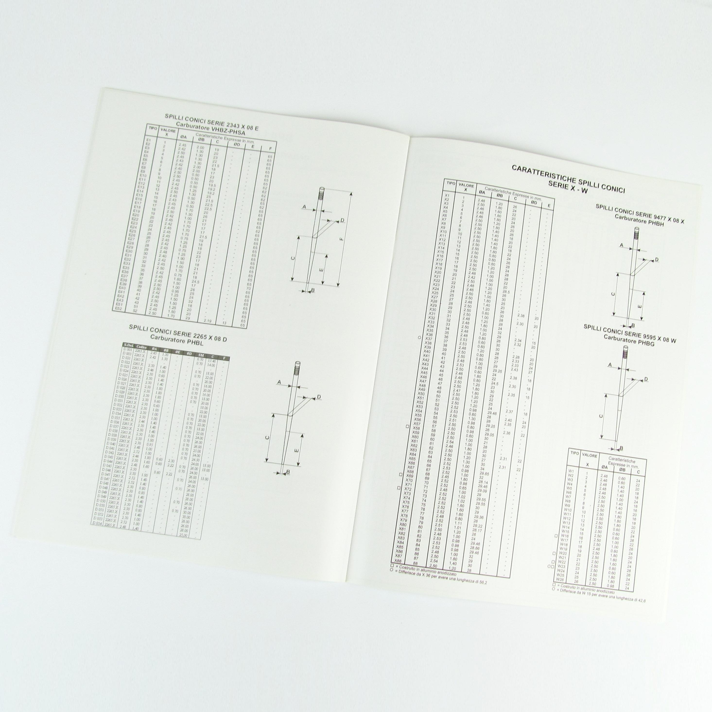 Distributor Carburettor Canley Classics Manual Guide