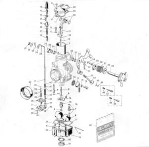PHBR dijagram dijelova